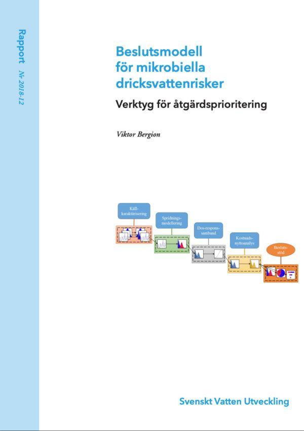 Beslutsmodell för mikrobiella dricksvattenrisker - Verktyg för åtgärdsprioritering